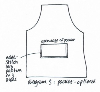 optional apron pocket