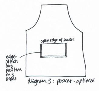 optional apron pocket