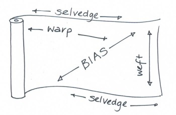 What does bias mean?